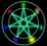 astrologicheskij-semiugolnik