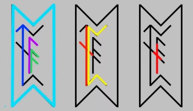 runicheskie-zaklinanija-ljubov-dengi-udacha