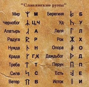 slavjanskaja-runicheskaja-vjaz