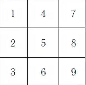 kak-sdelat-magicheskij-kvadrat-dlja-privlechenija-deneg