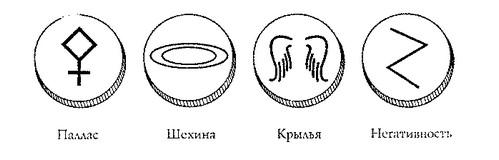 angelskie-runy-znachenie-i-tolkovanie-1