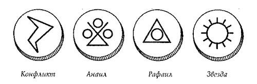angelskie-runy-znachenie-i-tolkovanie-3
