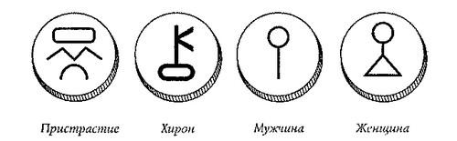 angelskie-runy-znachenie-i-tolkovanie-4