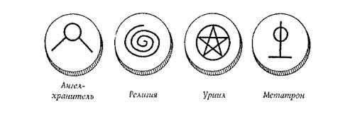 angelskie-runy-znachenie-i-tolkovanie