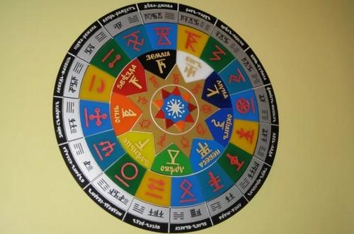 slavjanskie-runy-znachenie-po-date-rozhdenija