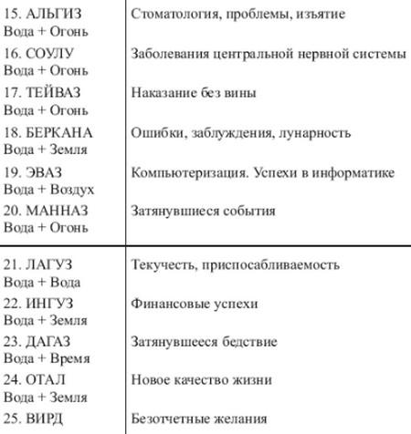 sochetanie-runy-jejvaz-1